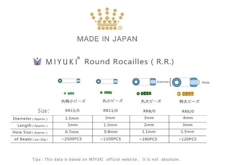 rr 15-591 Miyuki Round Rocailles Seed Beads 15/0, (RR-591) Ivory Pearl Ceylon, 1.5mm, Hole: 0.7mm; about 5555pcs/10g