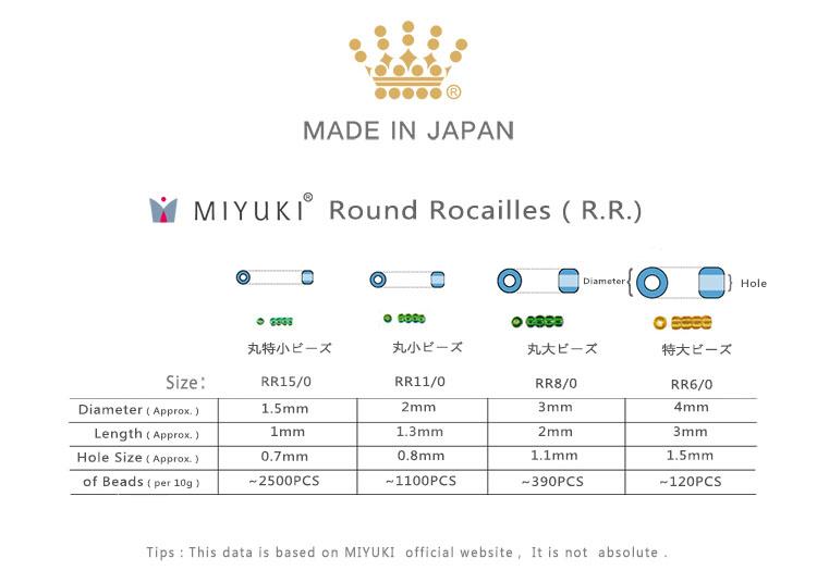 Miyuki Round Seed Beads SIZE Chart