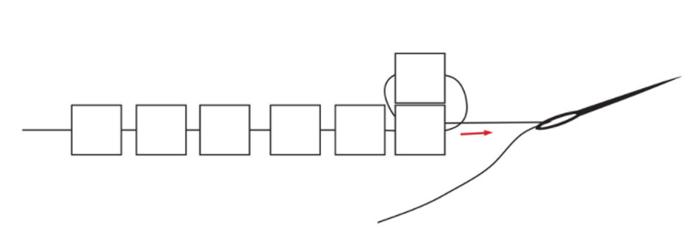 square stitch- step 1